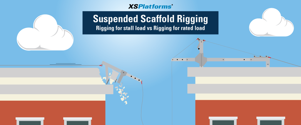 suspended platform rigging stall load rated load
