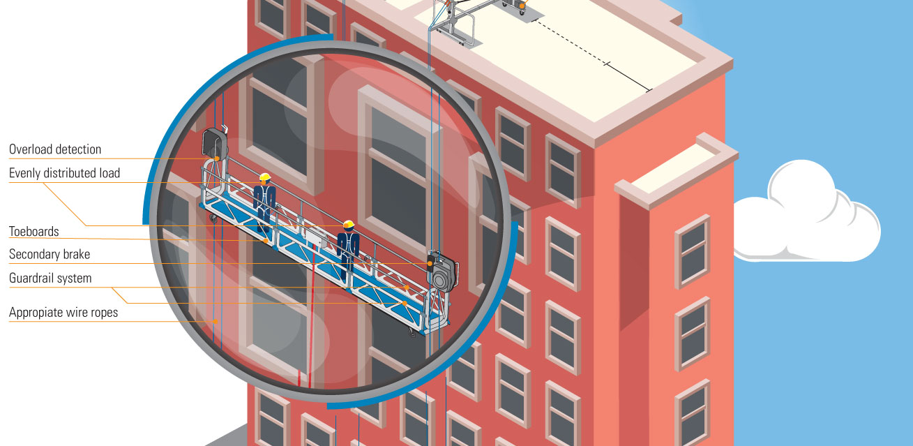 Suspended Scaffold Safety Precautions – Part 3 | XSPlatforms